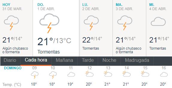 EWS2018_Colombia_Domingo_tiempo